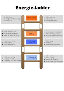 Energie_ladder